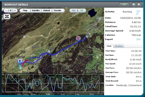 The route from riederalp to bettmeralp